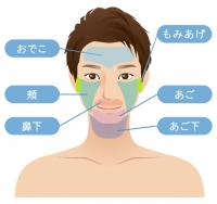 【新規限定】顔・ヒゲ脱毛 初回半額クーポン